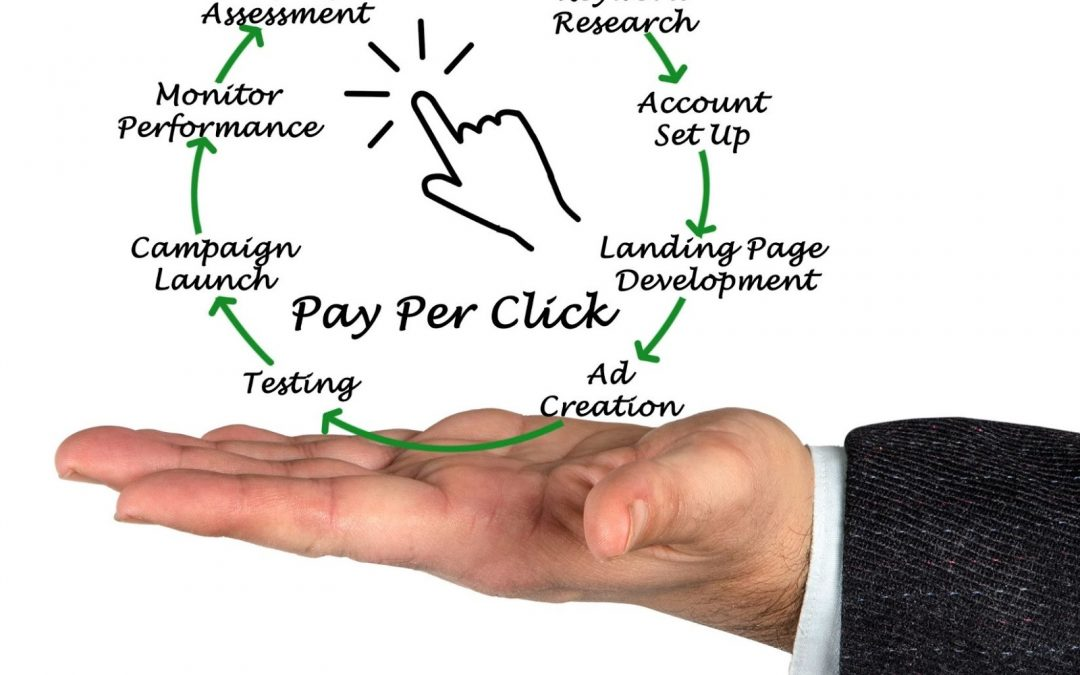 Choosing Keywords for PPC Campaigns is Like Building a Marketing Foundation