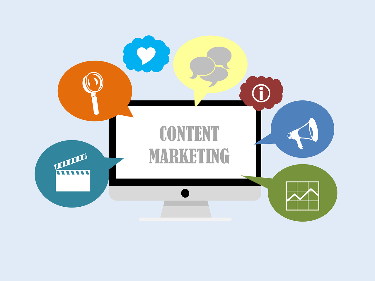 content marketing, shareable content